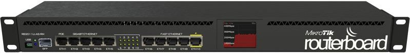 Маршрутизатор Mikrotik RouterBOARD 2011UiAS-RM (RB2011UiAS-RM) фото